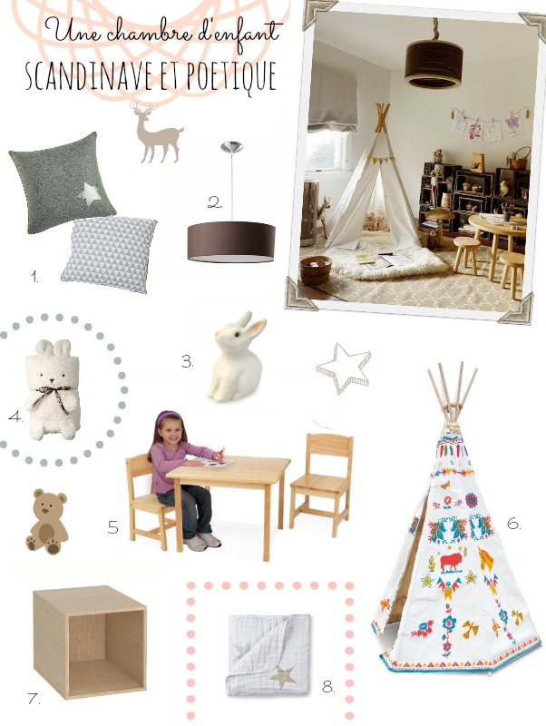 deco scandinave enfant le monde de l a. Black Bedroom Furniture Sets. Home Design Ideas