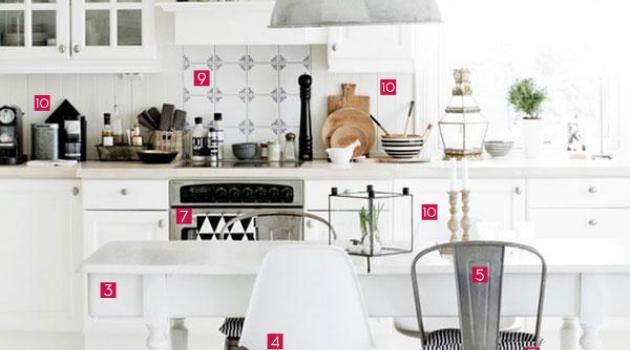 cuisine scandinave deco le monde de l a. Black Bedroom Furniture Sets. Home Design Ideas